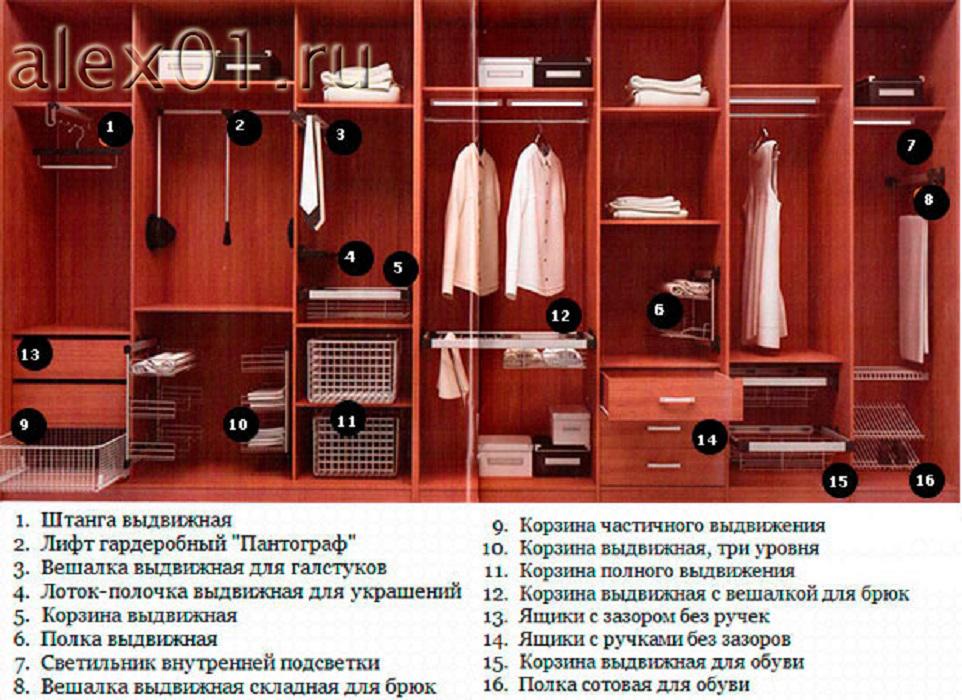 варианты начинки шкафа-купе 180см ширина